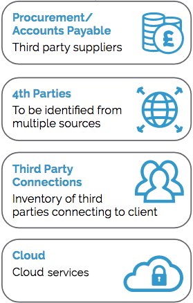 01 Identify - list of 3rd parties