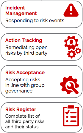 03 Remediate Risk actions list